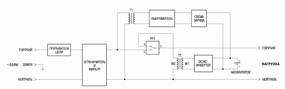 Структурная схема ИБП Back-UPS