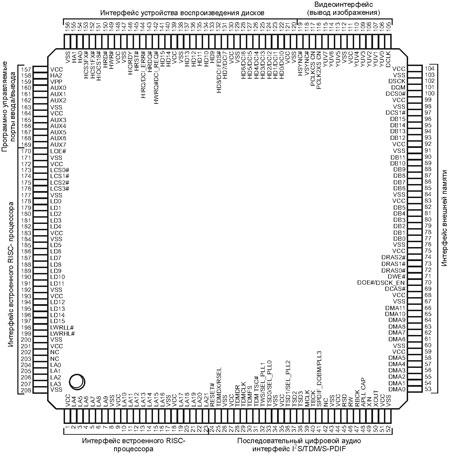 Микросхема ES4408FD отличается