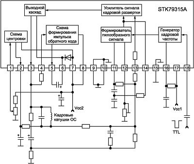 синхронизации генератора