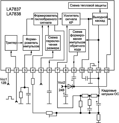 Структурная схема микросхем