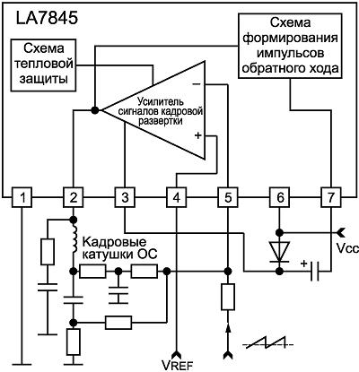 Микросхема LA7845 применяется