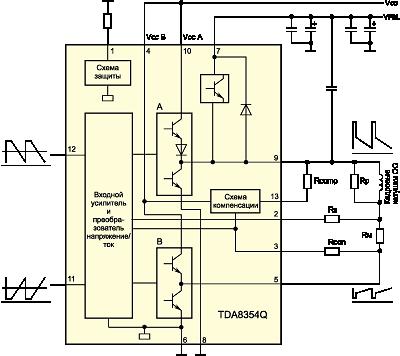 Инструкция Телевизор Рубин 17